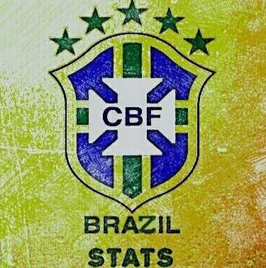 Brazil Stats