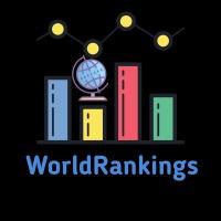 WorldRankings